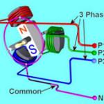 3phase_gen_diagram cropped